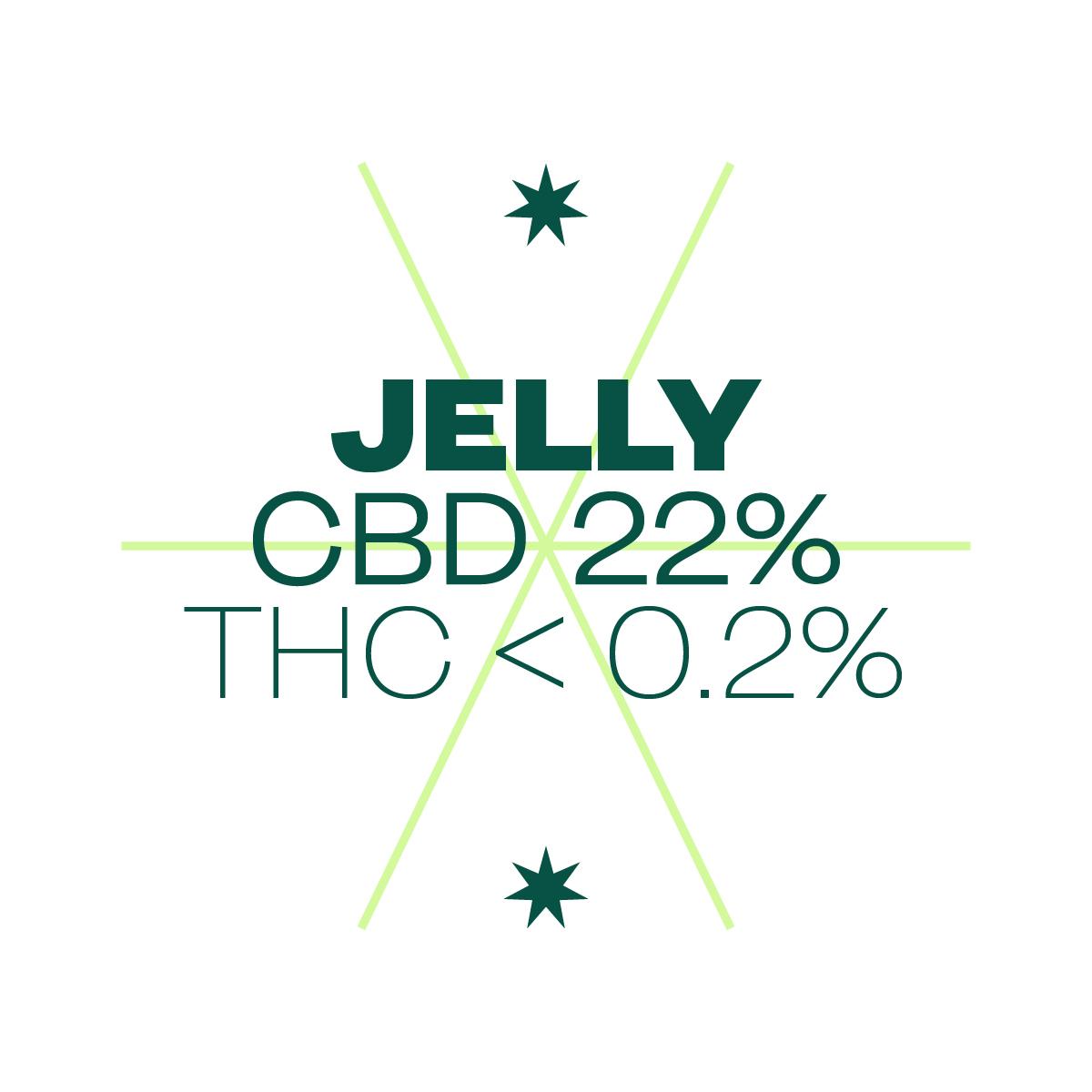 ligne verte bandeaux jelly % site px px