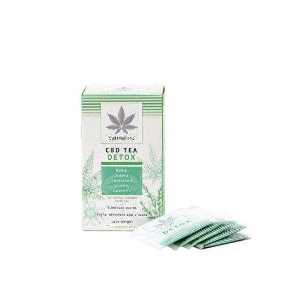 ligne verte produits detox